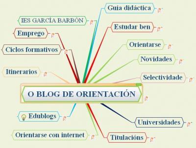ACTIVIDADES PRÁCTICAS 81-90